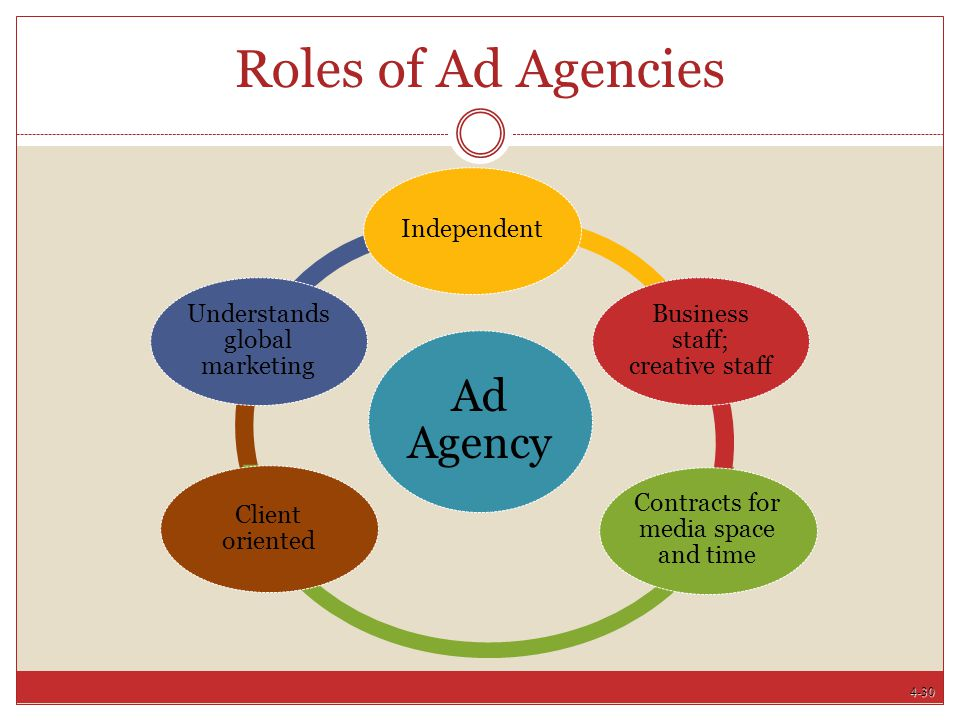 Role of ad agency, Ad Agency role, importance of ad agency, choosing right agency, best ad agency